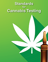 Standards for Cannabis Testing (Oct 2019)